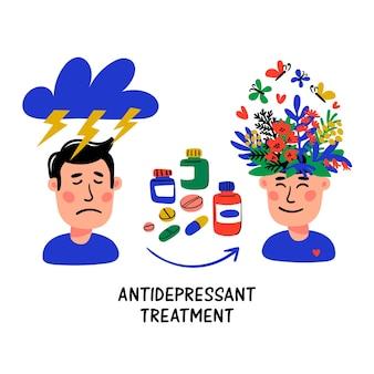 Concept de traitement antidépresseur psychologie