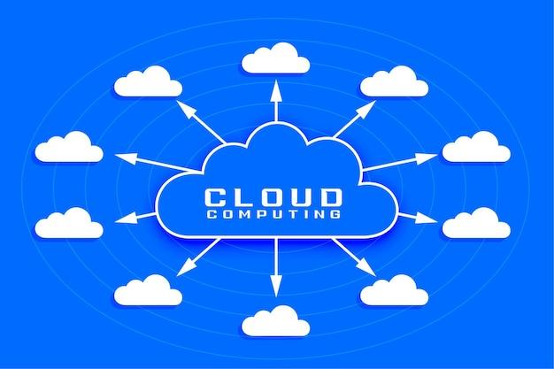 Concept de transfert de données de cloud computing numérique