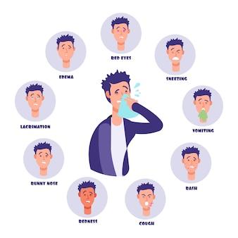 Concept de vecteur d'allergie avec signes de symptômes et caractère de l'homme