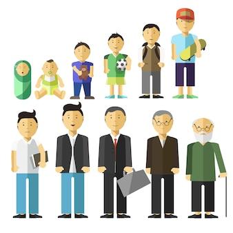 Concept de vieillissement des personnages masculins