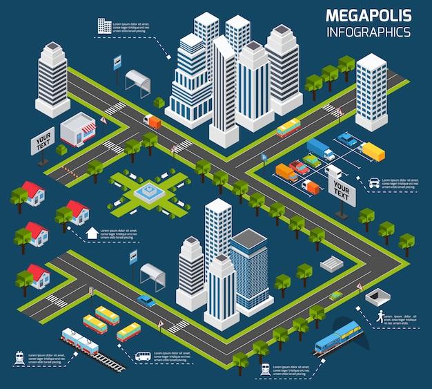 Concept de ville isométrique