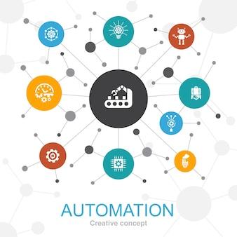 Concept web à la mode d'automatisation avec des icônes. contient des icônes telles que productivité, technologie, processus, algorithme