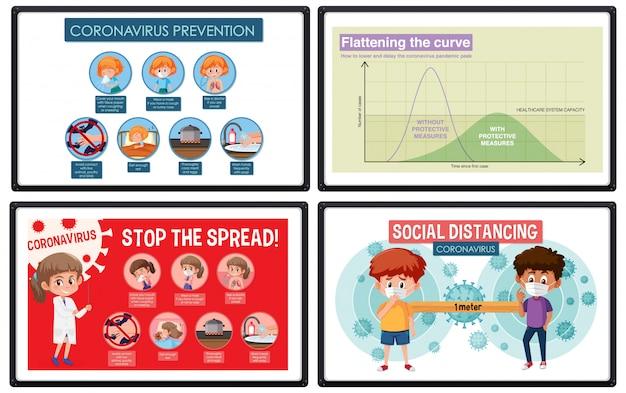Conception d'affiche de coronavirus avec quatre tableaux d'informations différentes