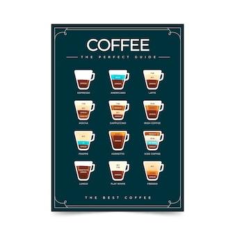 Conception d'affiche de guide de café