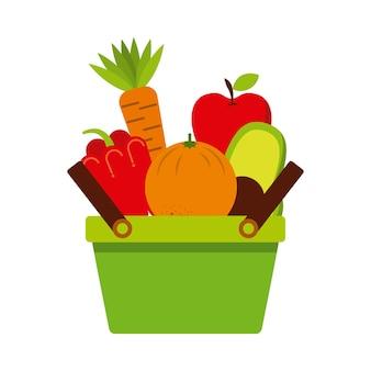 Conception d'aliments sains