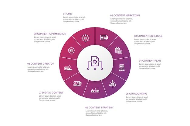 Conception de cercle de 10 étapes d'infographie de gestion de contenu. cms, marketing de contenu, externalisation, icônes simples de contenu numérique