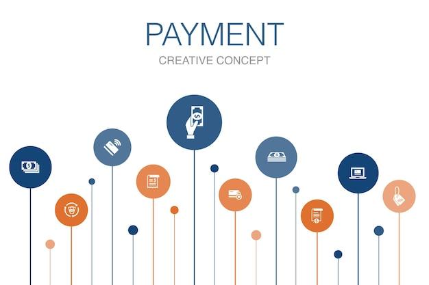 Conception de cercle de 10 étapes d'infographie de paiement. facture, argent, facture, remise d'icônes simples