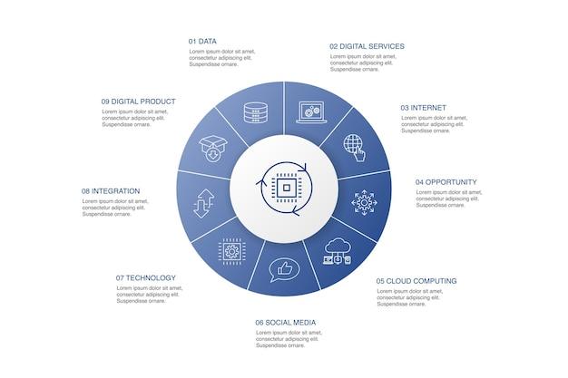 Conception de cercle de 10 étapes d'infographie de transformation numérique. services numériques, internet, cloud computing, icônes simples de la technologie