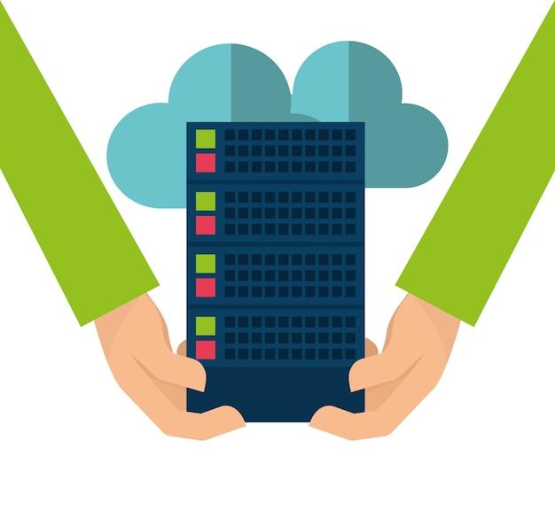 Conception de cloud computing d'hébergement web