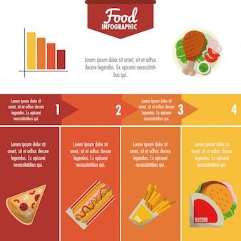 Conception colorée de fast-food infographique