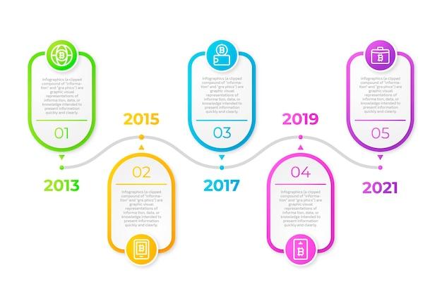 Conception colorée infographique de chronologie