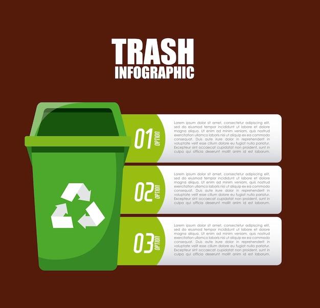 Conception de concept de déchets
