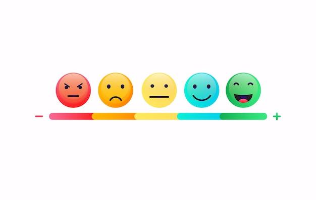 Conception de concept de rétroaction avec examen des clients et évaluation du service
