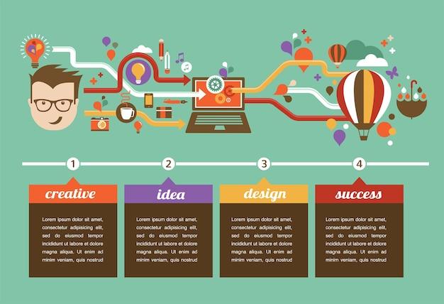 Conception, création, idée et innovation concept infographique