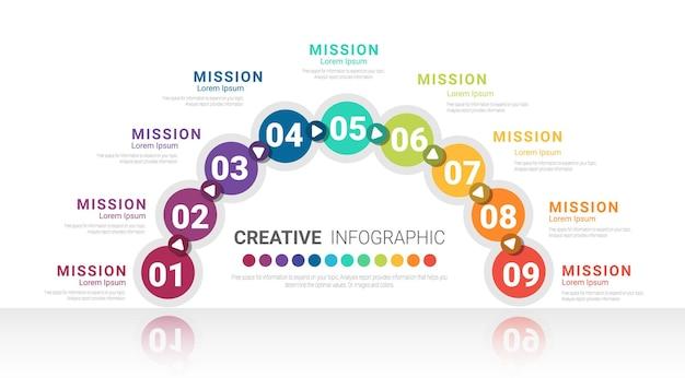 Conception de demi-cercle d'éléments infographiques