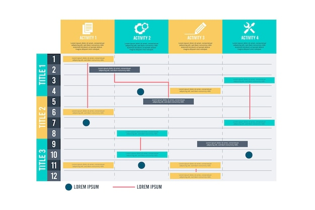 Conception de diagramme de gantt