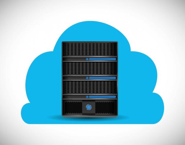 Conception du cloud computing