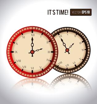 Conception du temps