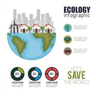 Conception écologique