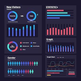 Conception d'élément d'analyse web infographie