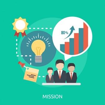 La conception des éléments d'affaires