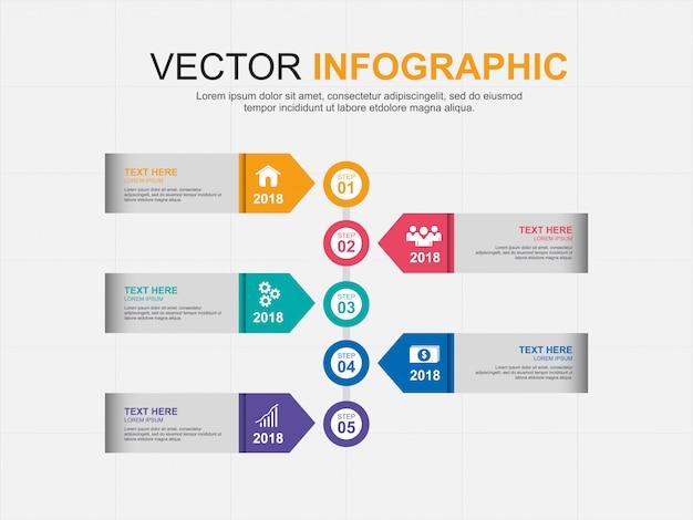 Conception d'éléments infographiques avec 5 options