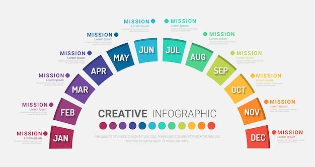 Conception d'éléments infographiques en demi-cercle pour tous les planificateurs de mois