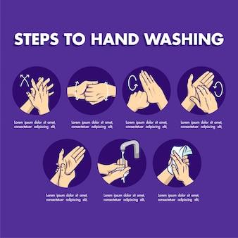 Conception d'environ 7 étapes se laver les mains