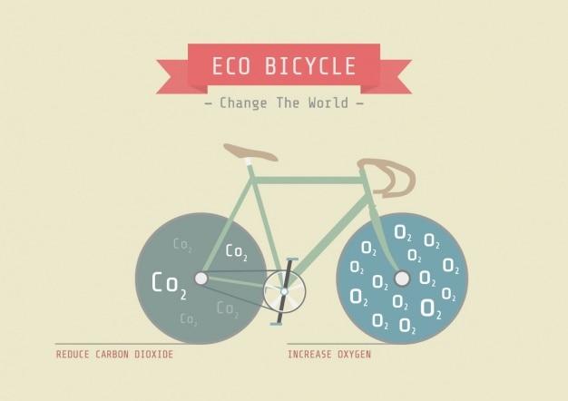 Conception de fond de vélos