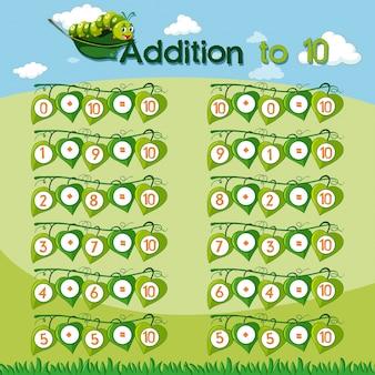 Conception de graphique pour l'addition à dix