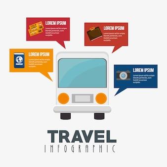 Conception d'infographie de voyage