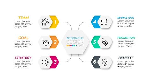 Conception infographique en 6 étapes.