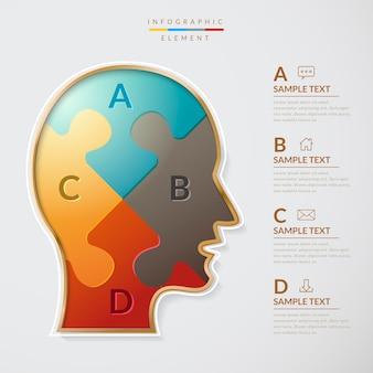 Conception infographique attrayante avec des éléments de tête humaine