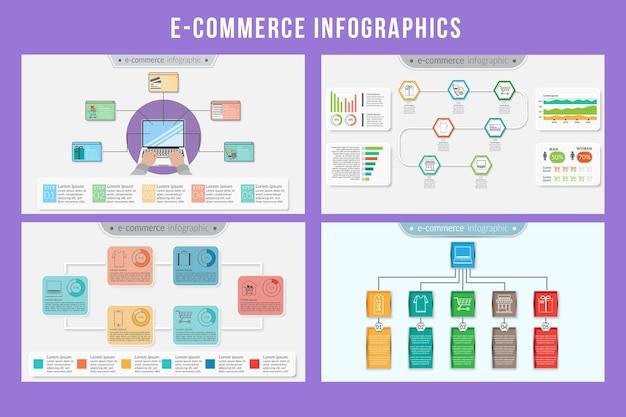 Conception infographique de commerce électronique