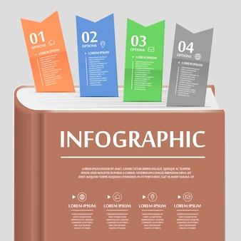 Conception infographique créative avec des éléments de couverture de livre et de signets