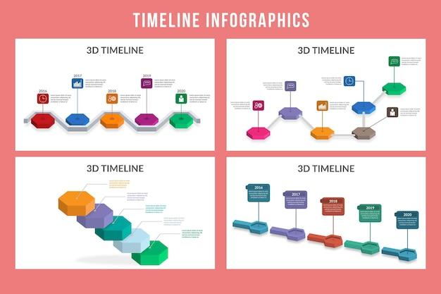 Conception infographique du chemin de la chronologie