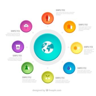 Conception infographique de l'écosystème