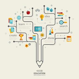 Conception infographique de l'éducation avec arbre à crayon et icônes