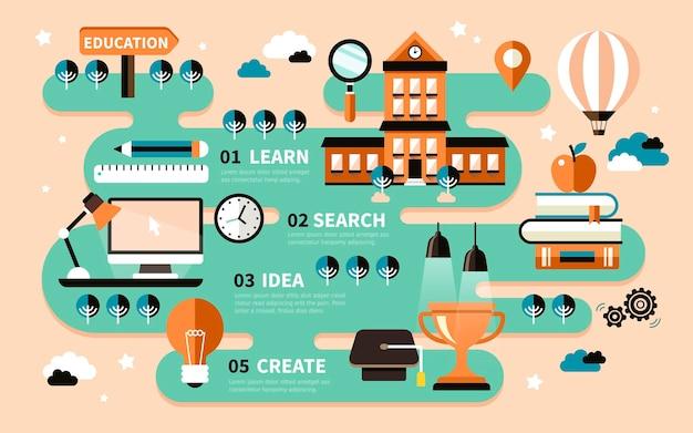 Conception infographique de l'éducation, beaux éléments d'école et de papeterie