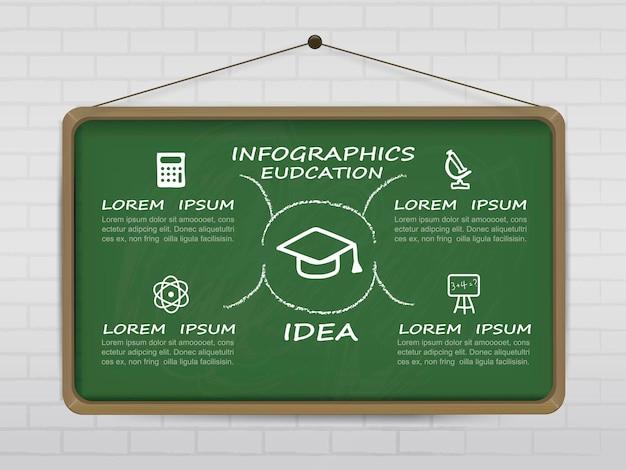 Conception infographique de l'éducation avec élément de graduation cap dessiné sur tableau noir