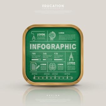 Conception infographique de l'éducation avec élément de tableau noir en bois