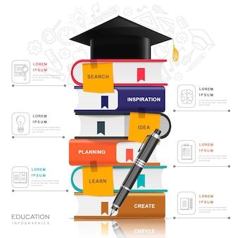 Conception infographique de l'éducation