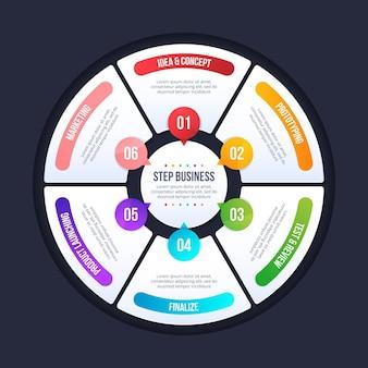 Conception infographique des étapes commerciales