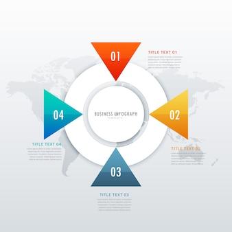 Conception infographique à quatre étapes pour la visualisation des données et le diagramme des flux de travail