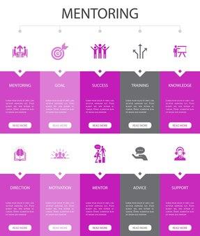 Conception de l'interface utilisateur de l'option 10 d'infographie de mentorat. direction, formation, motivation, succès icônes simples