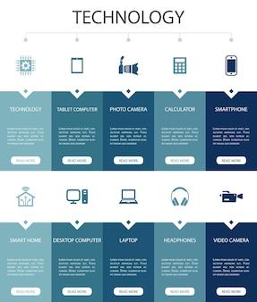 Conception de l'interface utilisateur de l'option 10 de l'infographie technologique. maison intelligente, appareil photo, tablette, icônes simples de smartphone
