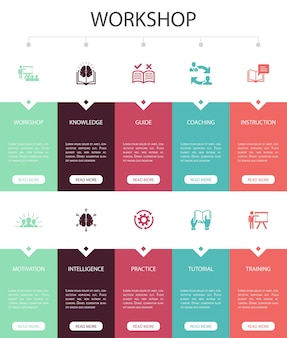 Conception de l'interface utilisateur de l'option infographie de l'atelier 10. motivation, connaissances, intelligence, pratique des icônes simples