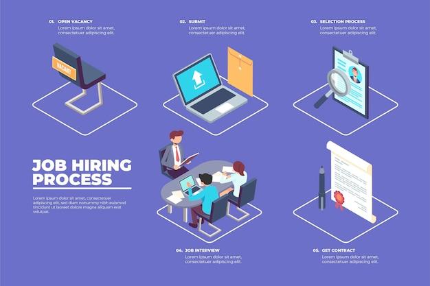 Conception isométrique du processus d'embauche illustrée