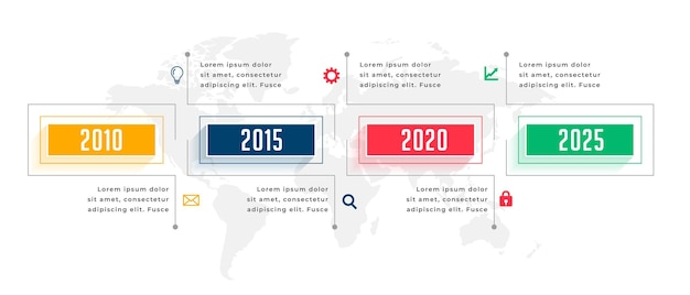 Conception de modèle de chronologie infographique annuelle entreprise