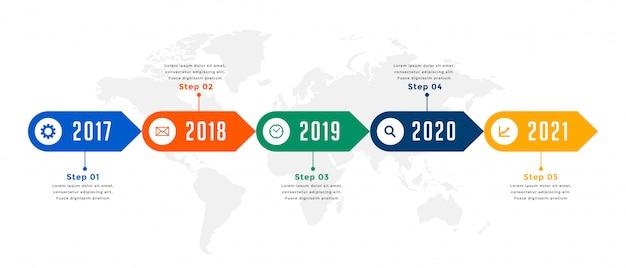 Conception de modèle d'entreprise de flux de travail infographique de chronologie annuelle